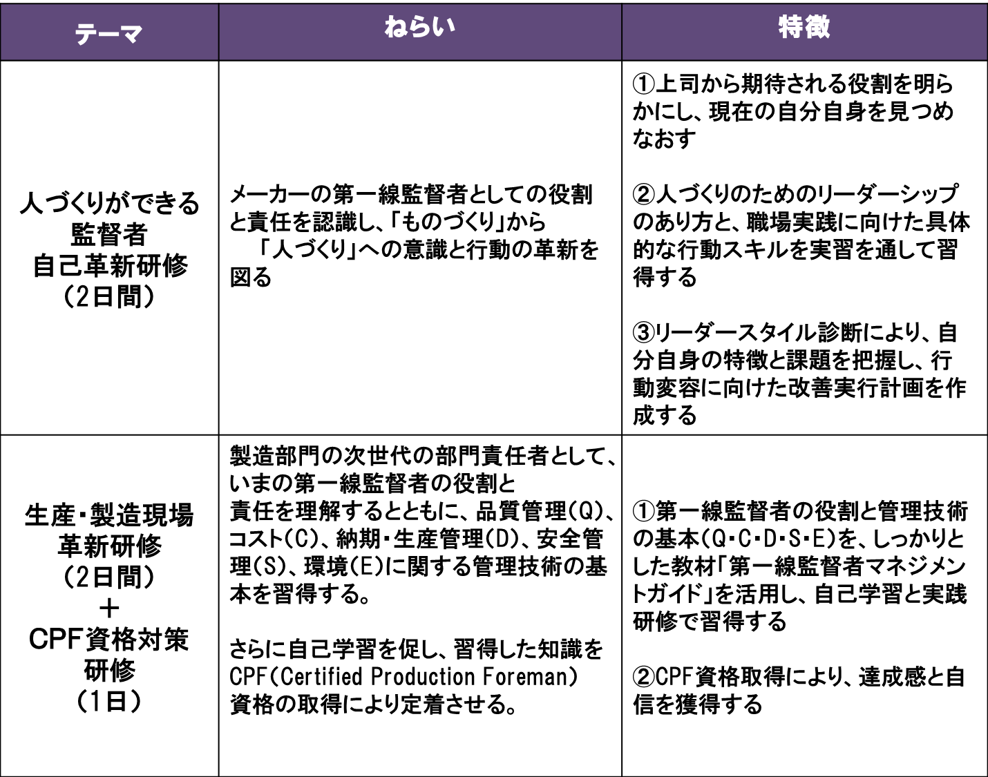 監督者向けメニュー