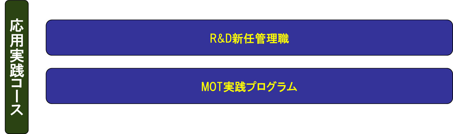 RD体系2